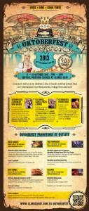 oktoberfest clarke quay singapore promotions